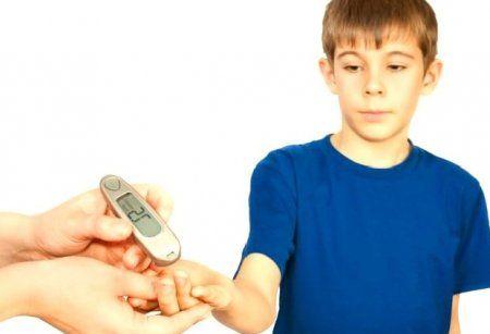 анализ глюкометром