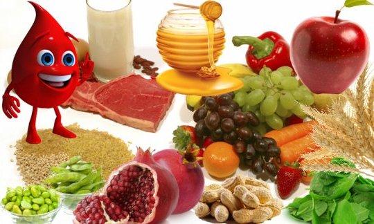 следить за диетой