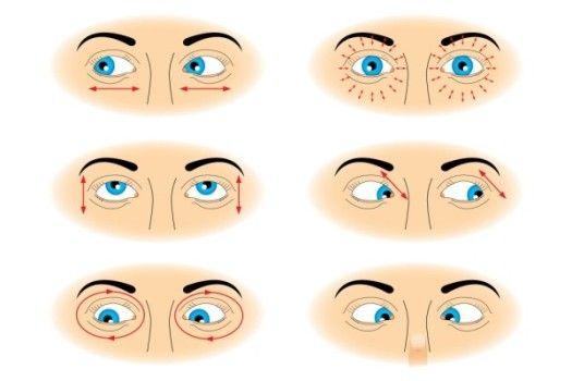 упражнения для лечения астигматизма