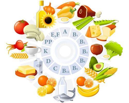 витамины для зож