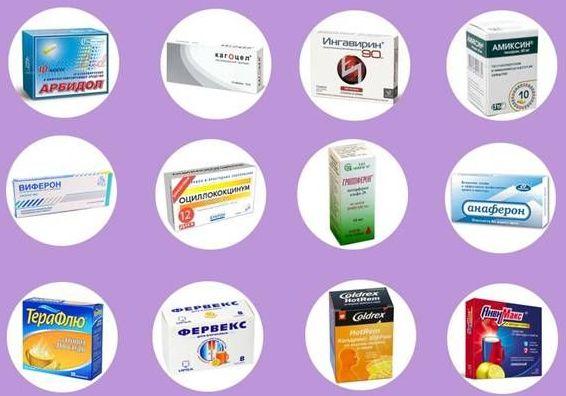 перечень противовирусных препаратов