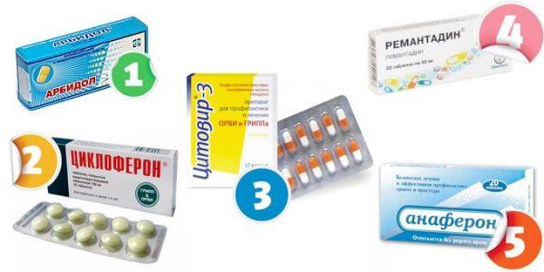 синтетические противовирусные