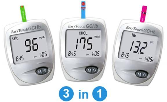 Когда день больного сахарным диабетом